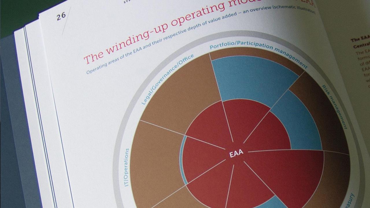 EAA Annual Report