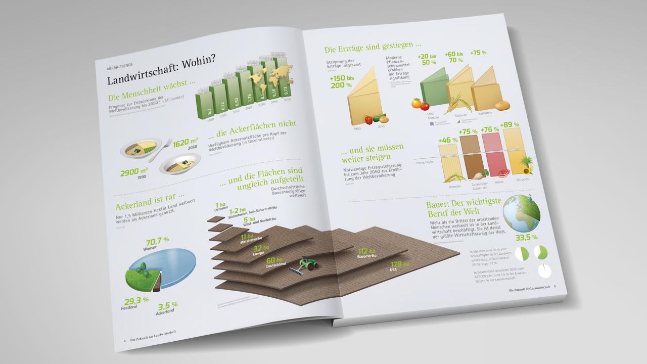 Bayer brochure agro