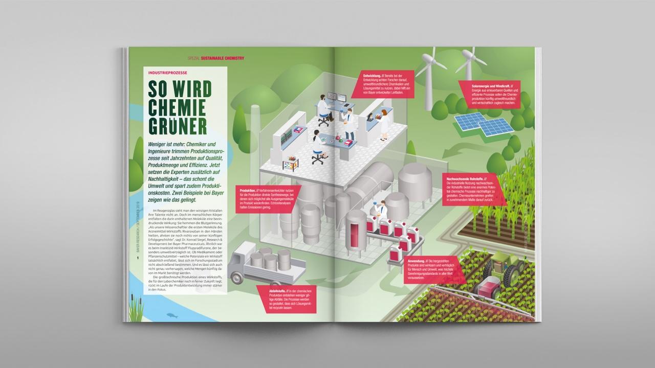 Bayer research: Illustrationen / Illustrations